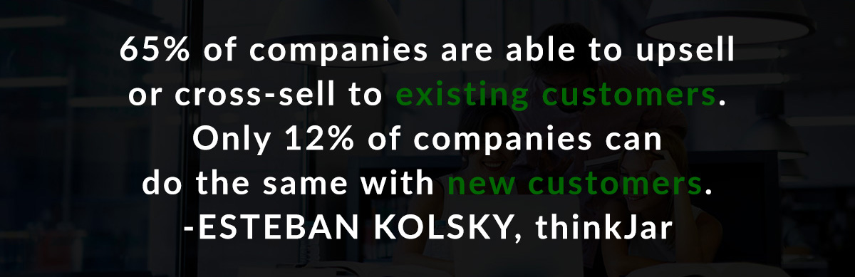 65% of companies are able to successfully upsell or cross-sell to existing customers. Only 12% of companies can do the same with new customers. – Esteban Kolsky, thinkJar