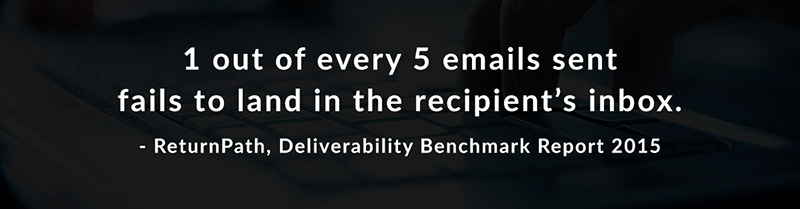 1 out of every 5 emails sent fails to land in the recipient's inbox -ReturnPath, Deliverability Benchmark Report 2015