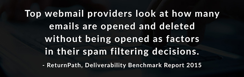 Top webmail providers look at how many emails are opened and deleted without being opened as factors in their spam filtering decisions. -ReturnPath, Deliverability Benchmark Report 2015