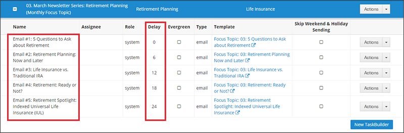 Insureio pre-written marketing campaign for Retirement Planning