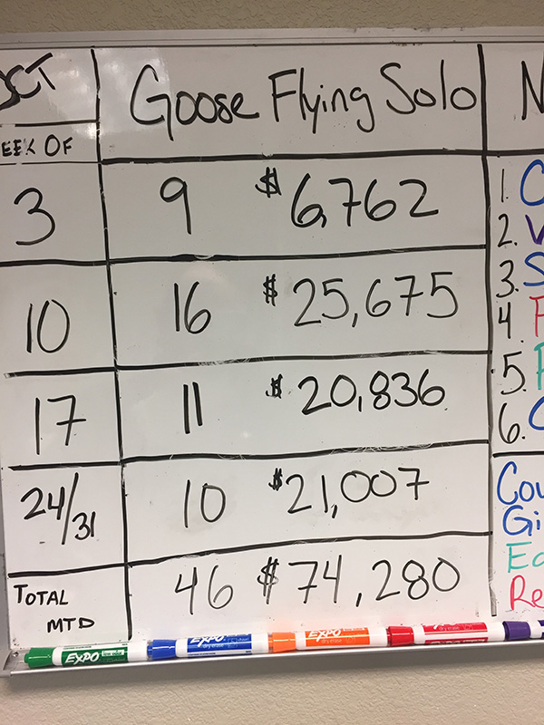 Seth's whiteboard showing his monthly premium total