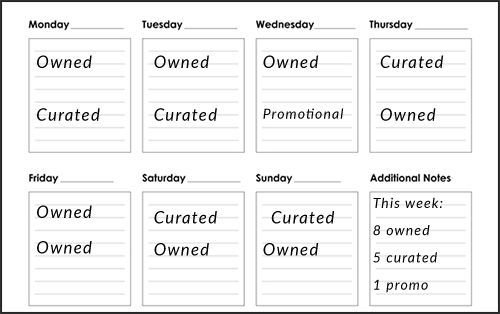 Use a calendar to map out your desired number of posts and whether they should be owned, curated, or promotional