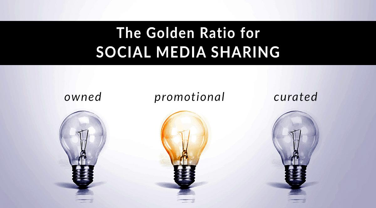 The Golden Ratio for Social Media Sharing