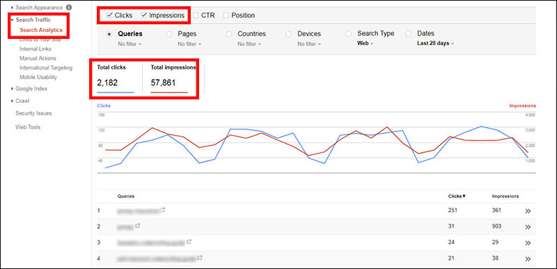 Viewing search traffic and clicks in Google Search Console