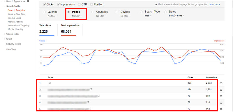 Viewing most visited pages in Google Search Console