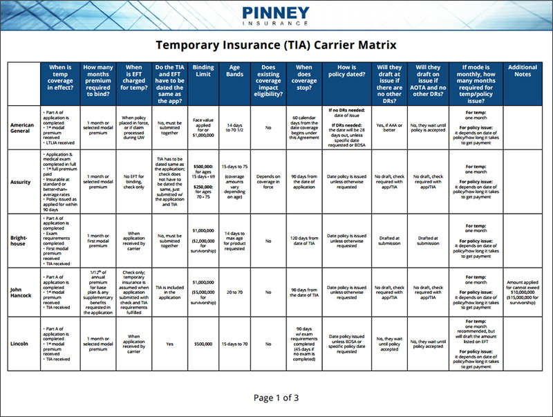 Pinney Insurance temporary insurance agreement (TIA) carrier matrix