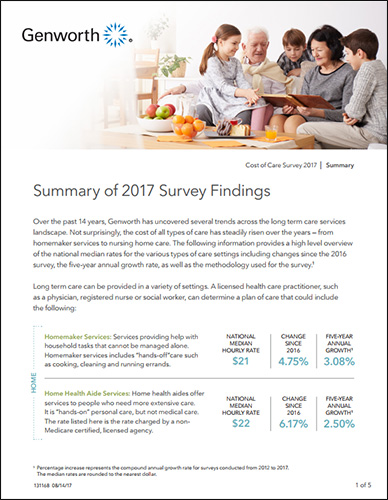 Genworth 2017 Cost of Care Survey