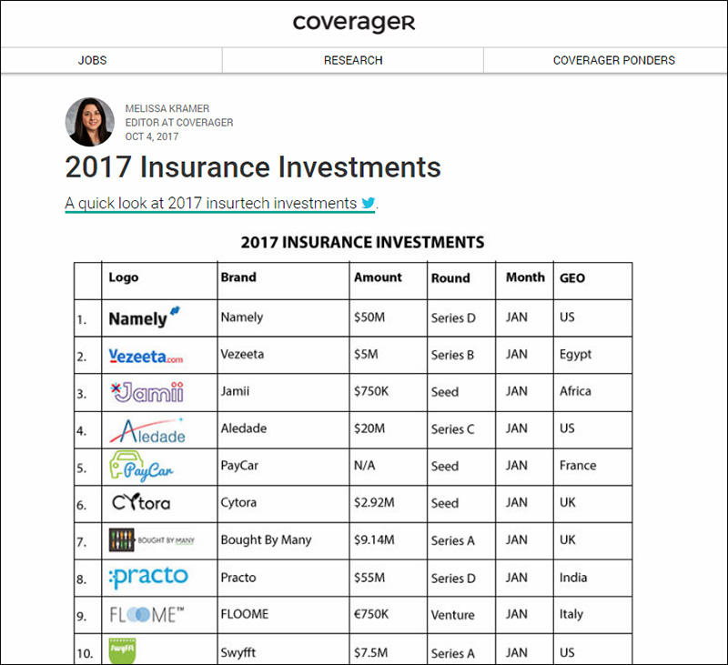 2017 Insurance Investments from Coverager