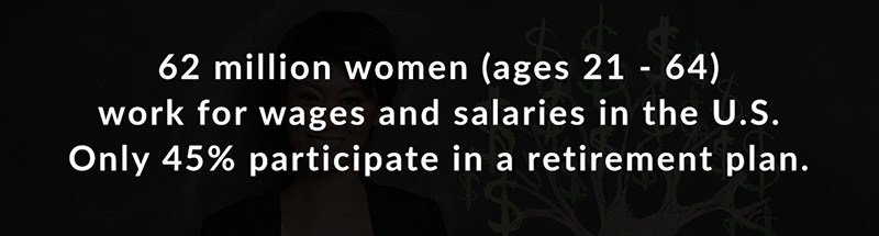 62 million women ages 21-64 work for wages and salaries in the U.S. Only 45% participate in a retirement plan.