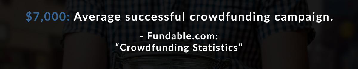 $7,000: Average successful crowdfunding campaign  - Fundable.com: Crowdfunding Statistics