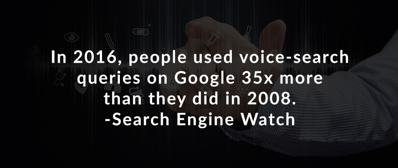 In 2016, people used voice search queries on Google 35x more than in 2008. – Search Engine Watch
