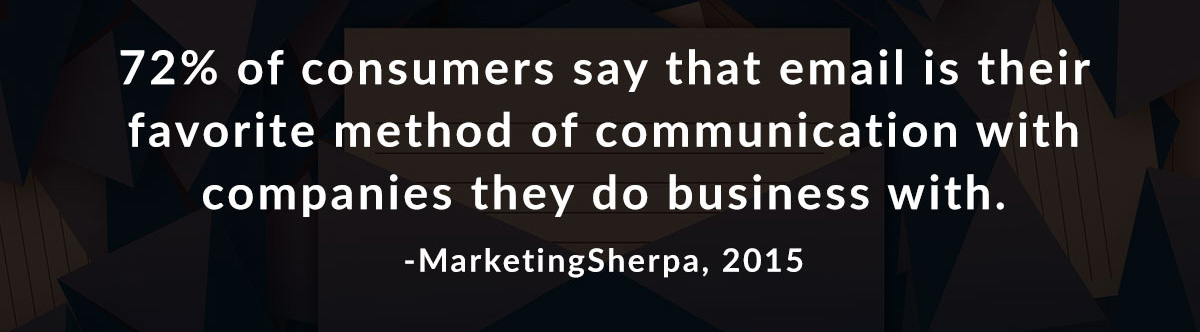 72% of consumers say that email is their favorite method of communication with companies they do business with. -MarketingSherpa 2015