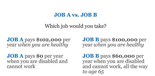 Disability Insurance Awareness Month: Job A or Job B