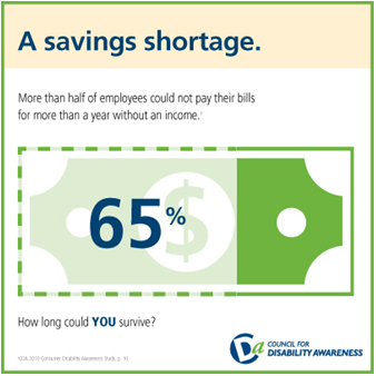 Disability Insurance Awareness Month: A savings shortage