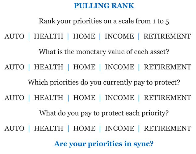 Disability Insurance Awareness Month: Pulling Rank Survey